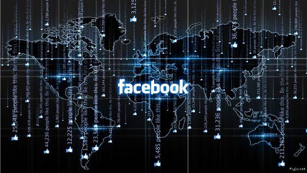 Facebook promoción y publicidad